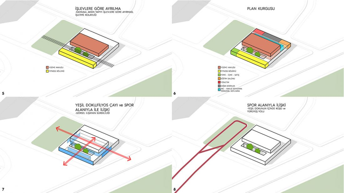 Caycuma-Spor-Merkezi - cridarch-caycuma-08-projectgraphics-2.jpg