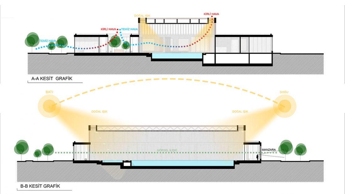 Caycuma-Spor-Merkezi - cridarch-caycuma-18-sectionsgraphics.jpg